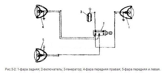 Электрооборудование минитрактора Синтай-120