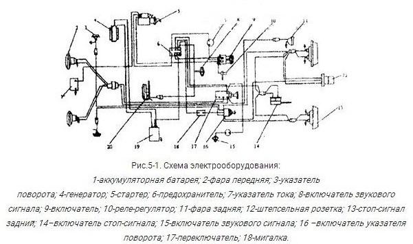 Электрооборудование минитрактора Синтай-220