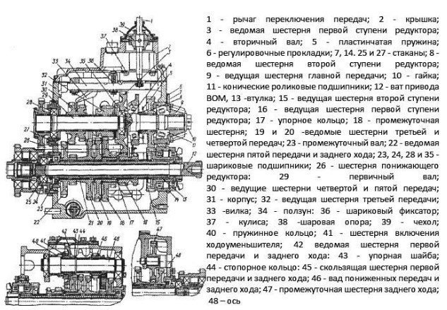 Конструкция трансмиссии и гидросистемы