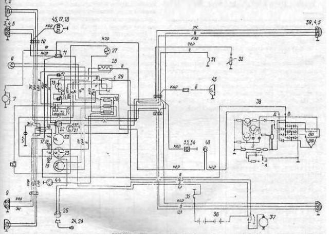 Гидравлика и электрическое оборудование