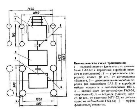 Кинематическая схема трансмиссии минитрактора