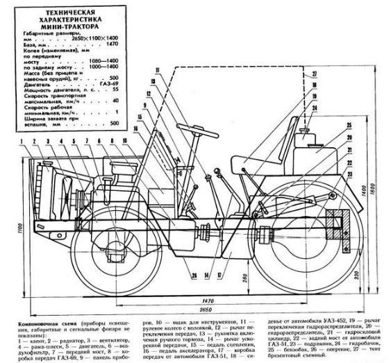 Компоновочная схема минитрактора