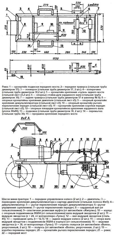 Самодельный мини трактор из Оки - чертеж