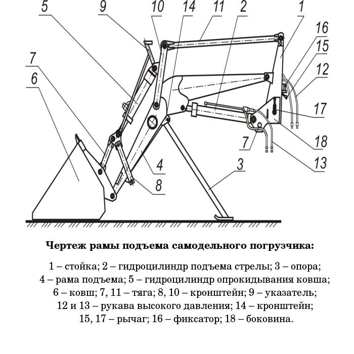 Размеры куна на трактор чертежи