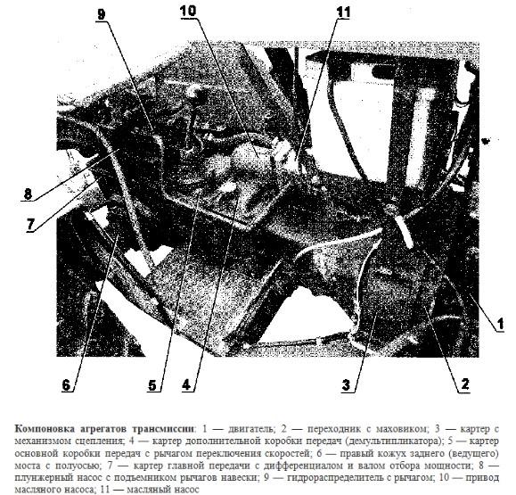 Минитрактор с двигателем от Оки: этапы работы