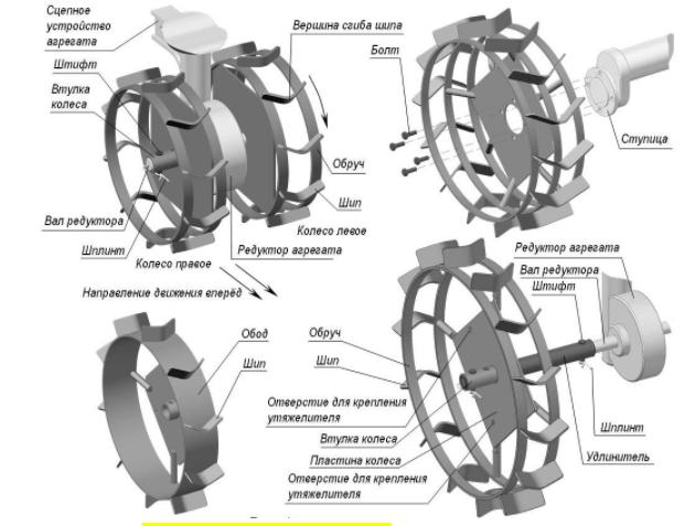 Грунтозацепы для мотоблока своими руками чертеж