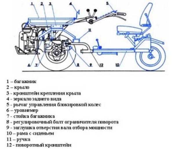 Чертеж конструкции адаптера к мотоблоку