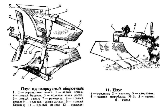 Плуг Зыкава