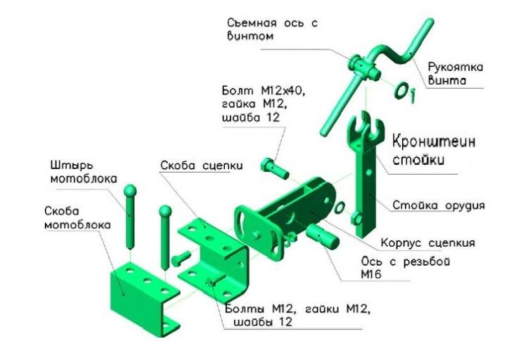 Универсальный сцепной механизм - конструкция