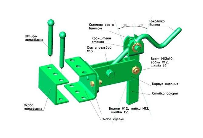 Универсальный сцепной механизм - последовательность сборки