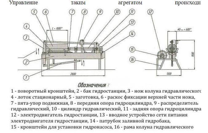 Чертеж гидравлического дровокола с двигателем от мотоблока