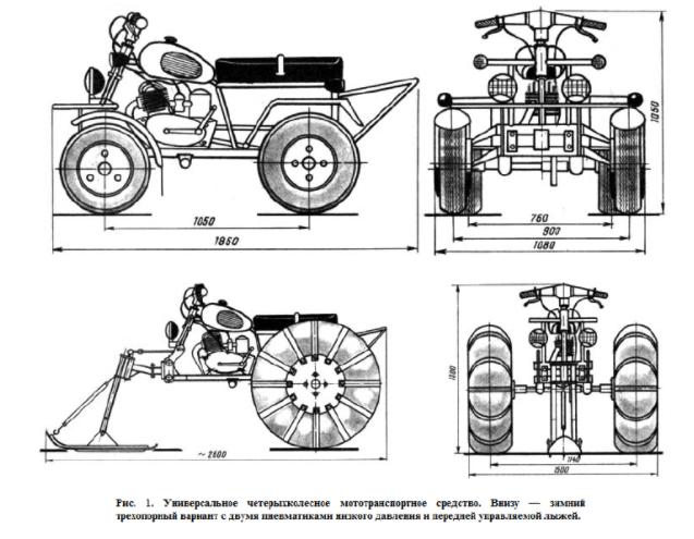 Чертеж самодельного квадроцикла на основе мотоблока