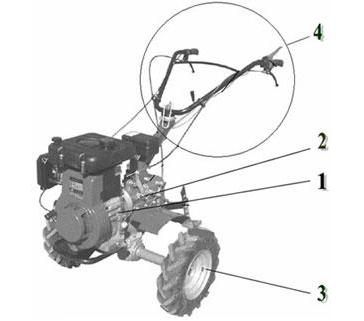 Мотоблоки «Титан», конструкция