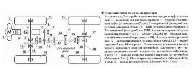 Схема мини-трактора
