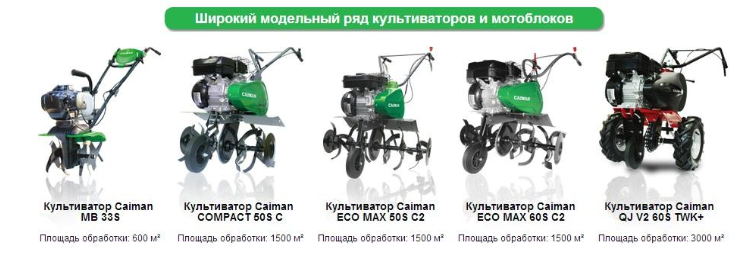 Модельный ряд культиваторов Caiman