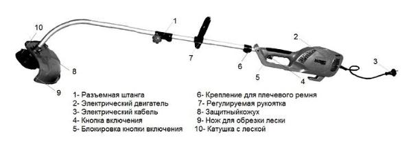 Триммер для газона электрический