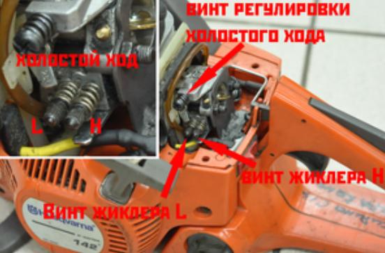Регулировка карбюратора бензопилы Хускварна 137 своими руками