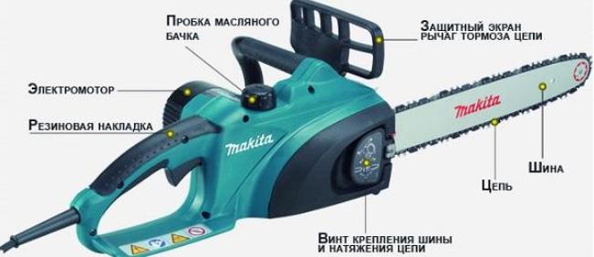 Устройство цепной электропилы Makita