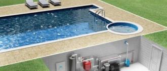 Виды и конструктивные особенности насосов для бассейнов